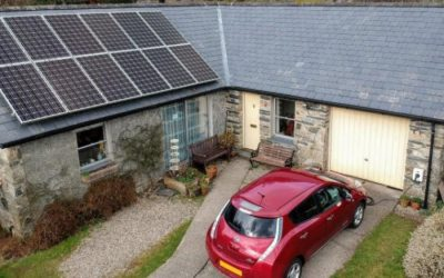Solar Energy, Battery Storage and Electric Car Chargers Explained